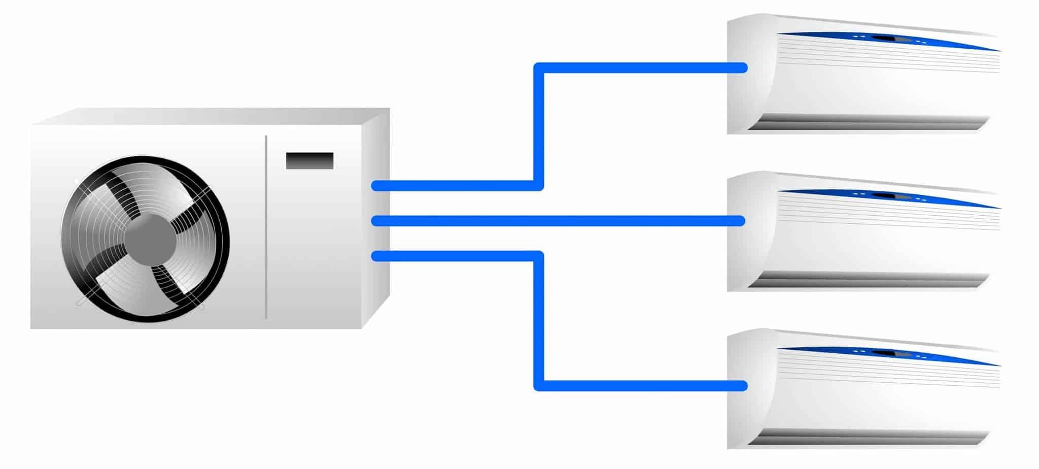 sistemas multi split aire aocndiciondo